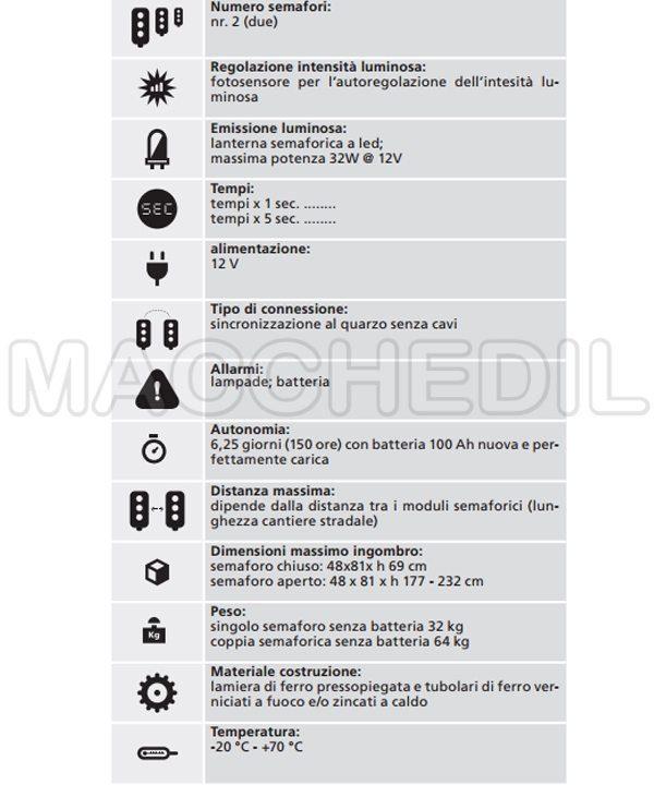 Specifiche semafori a Led
