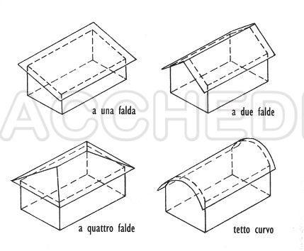 Torretta linea vita indeformabile df for Tettoia inclinata del tetto