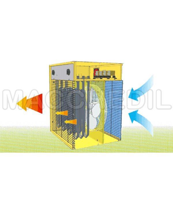 flusso d'aria Generatore di aria calda elettrico